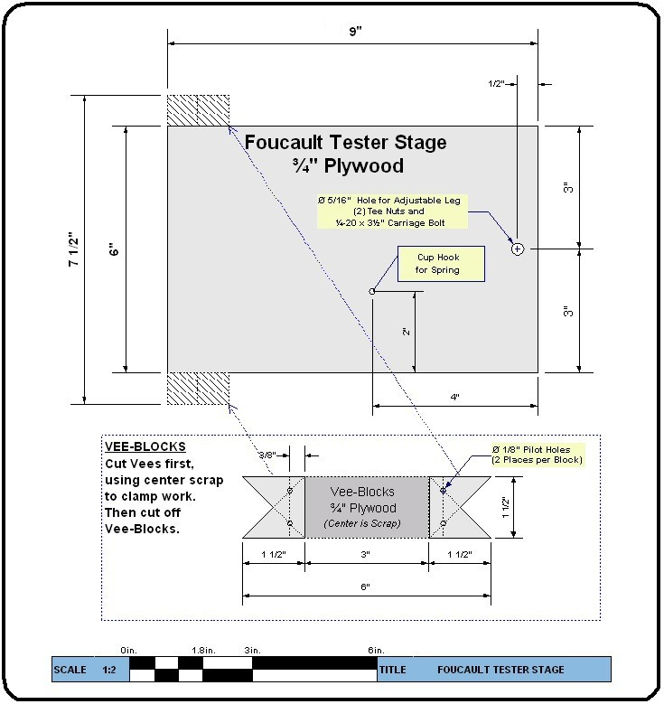 Stellafane atm build a tester page 1 for Build in stages house plans