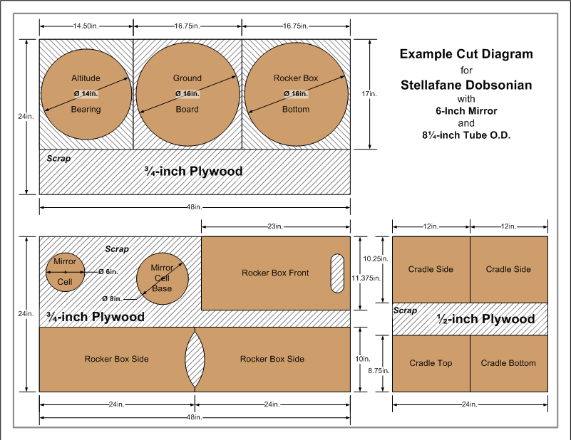 Stellafane Example Build Plan