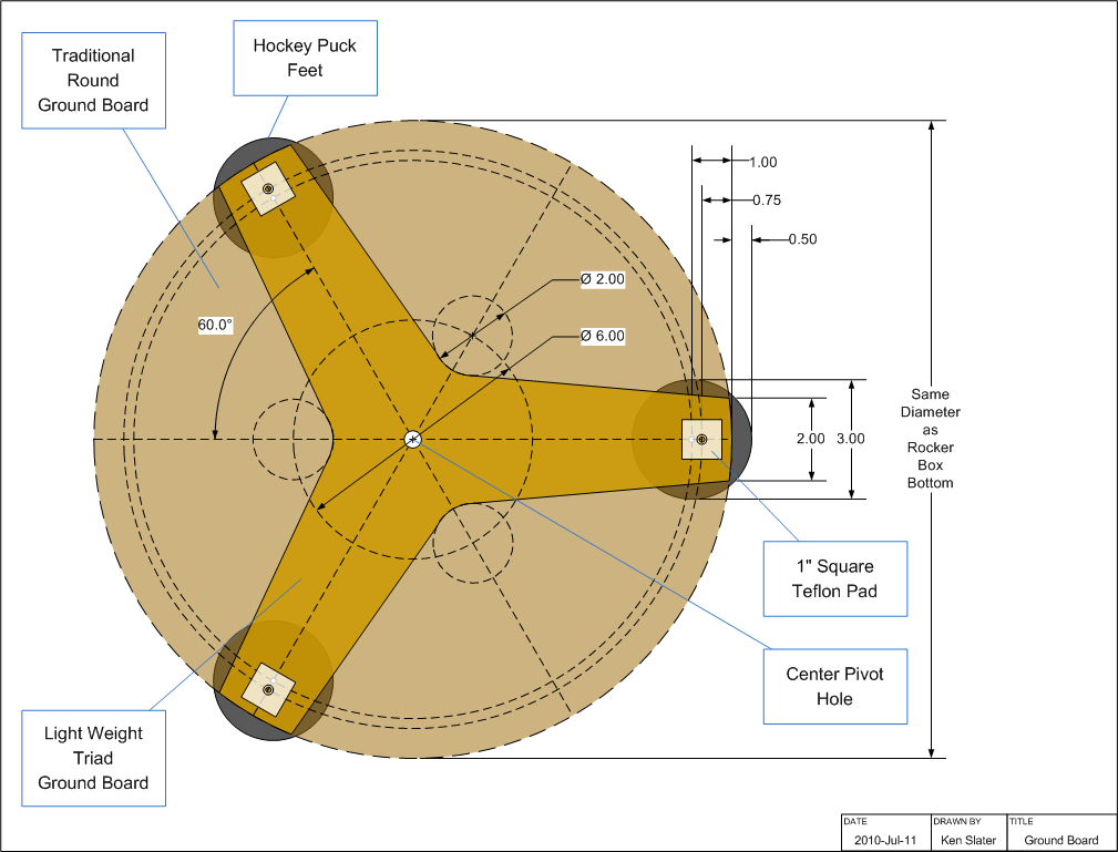 stellafane the ground board diagram of vertical diagram of price elasticity of demand
